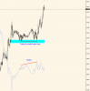 GBP trade 2 4.PNG