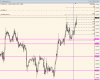 GBP Sell 2 5 NYO.PNG